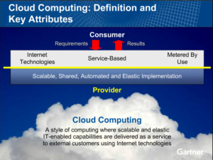 Thomas Bittman's Definition of Cloud