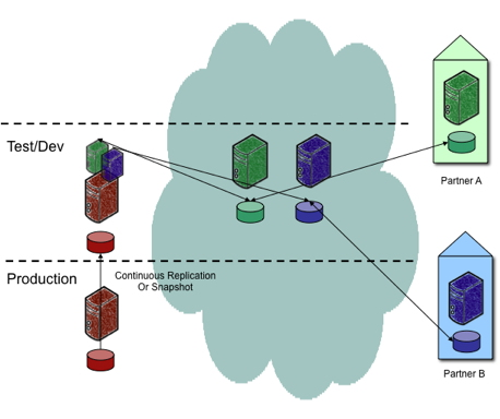 cloudstation3
