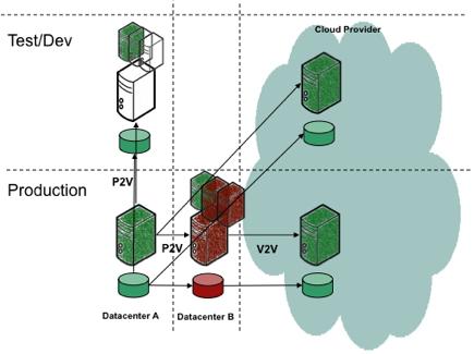cloudstation4