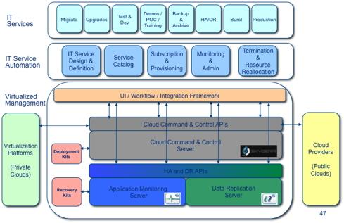 cloudstation7