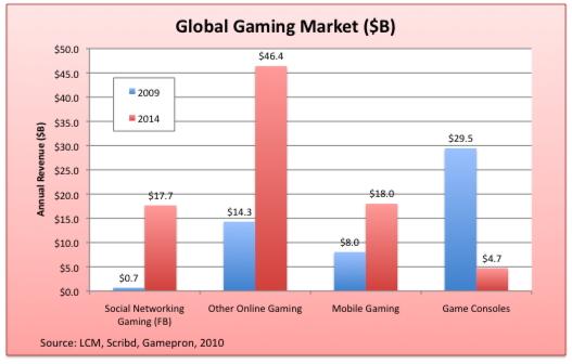 Game_Market